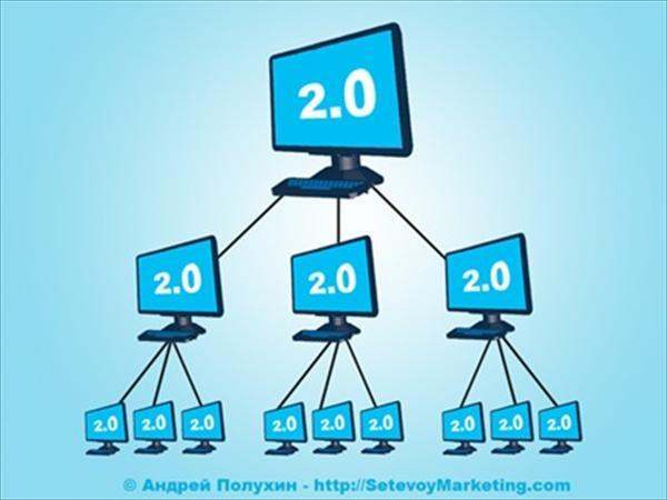 сетевой маркетинг через интернет